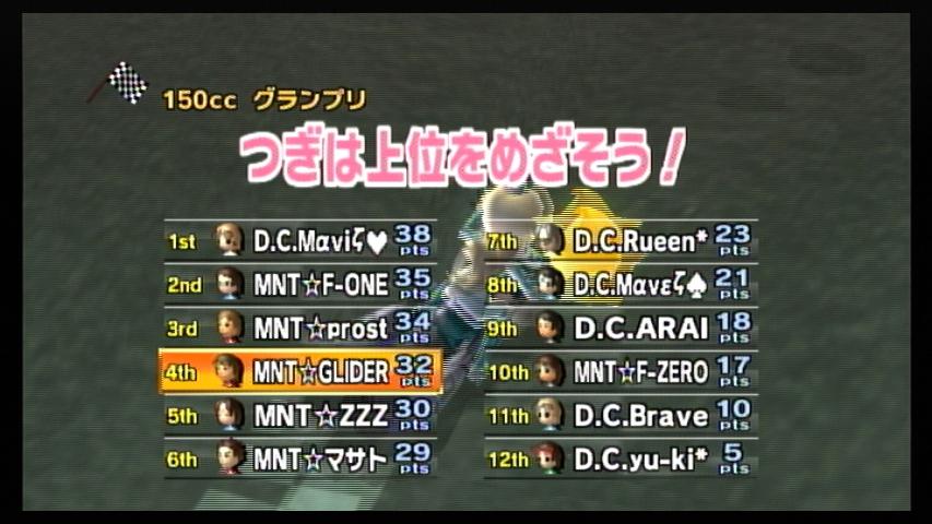 MNT vs D.C. (3) 1GP