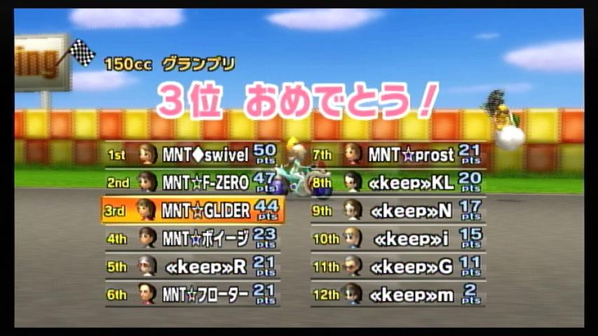 MNT vs keep 3GP