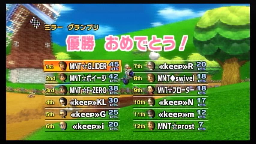 MNT vs keep 2GP