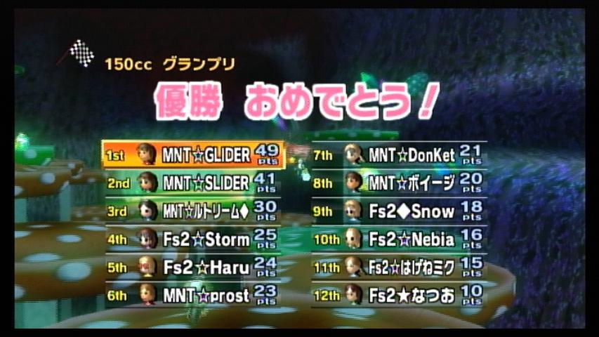 MNT vs Fs2 3GP