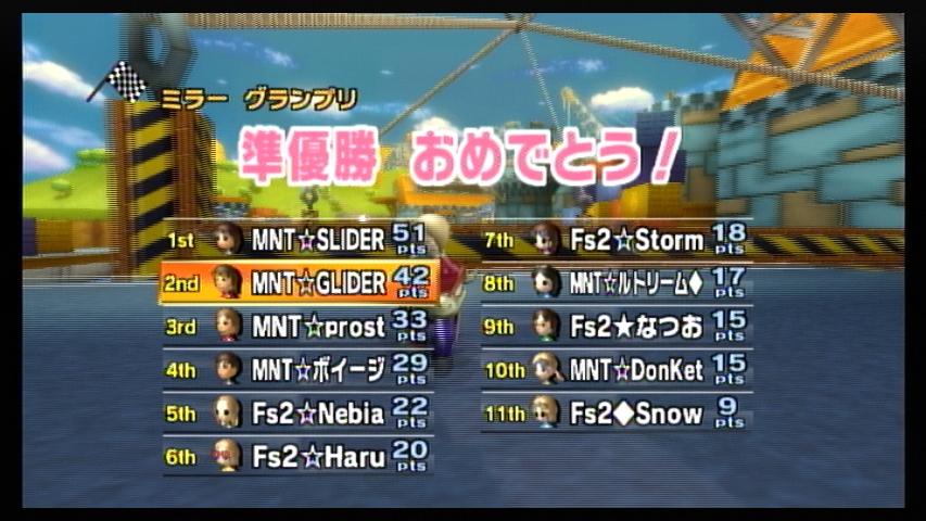 MNT vs Fs2 2GP
