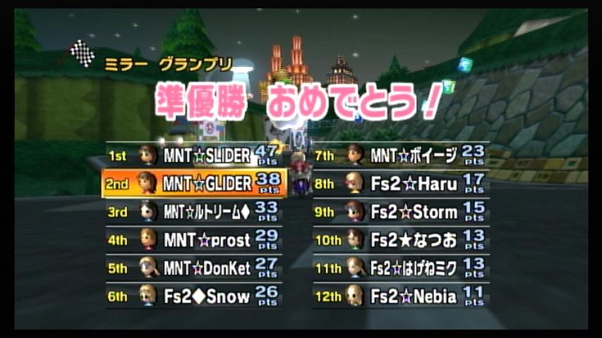 MNT vs Fs2 1GP