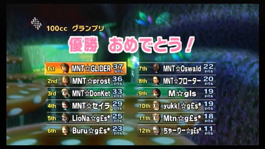MNT vs gls 3GP