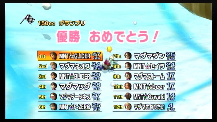 MNT vs マグマ 3GP
