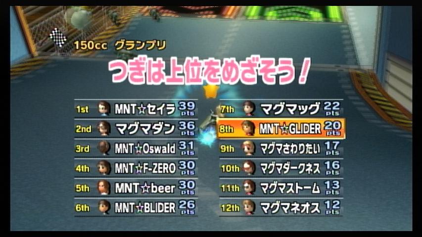 MNT vs マグマ 2GP