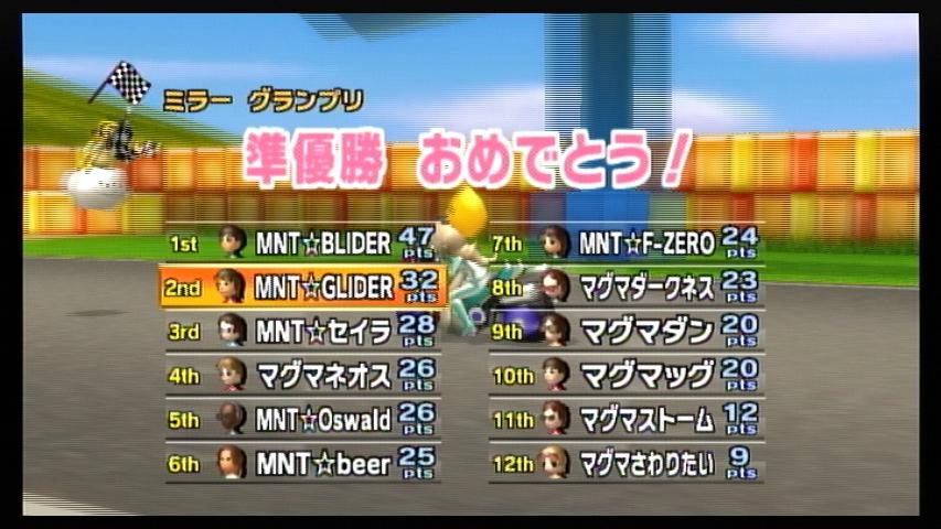 MNT vs マグマ 1GP
