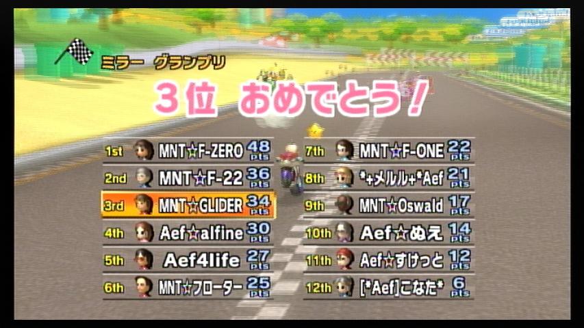 MNT vs Aef (3) 2GP