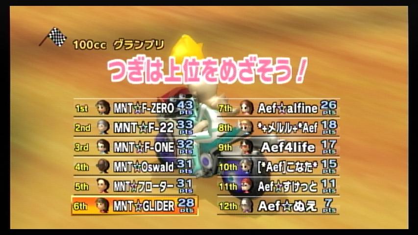 MNT vs Aef (3) 1GP