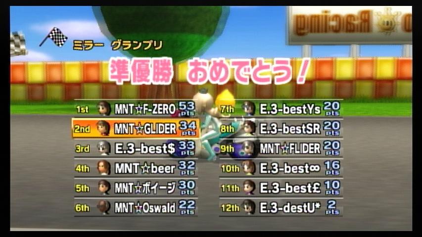 MNT vs E.3 1GP