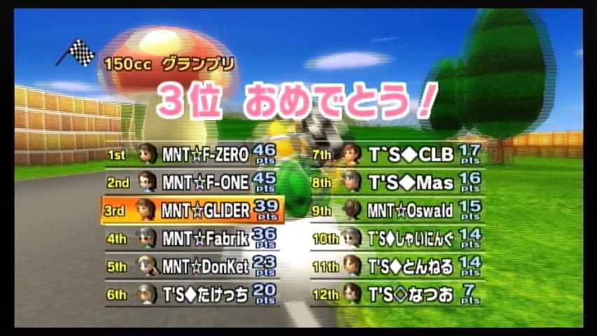 MNT vs TS 2GP