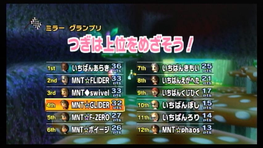 MNT vs いちばん 3GP