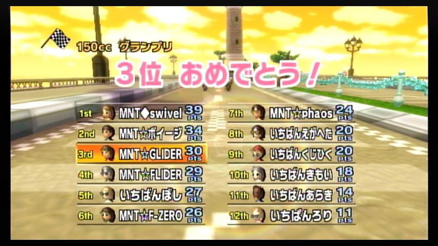 MNT vs いちばん 2GP