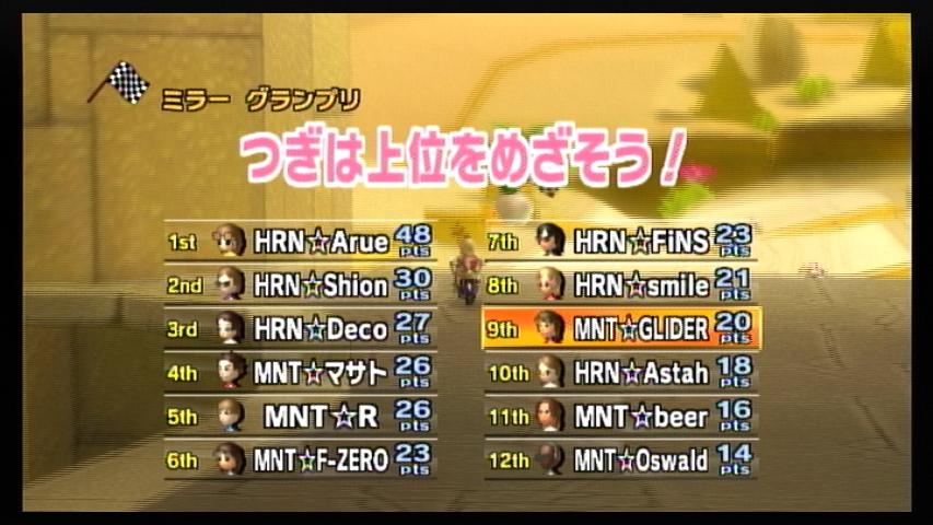 MNT vs HRN 2GP
