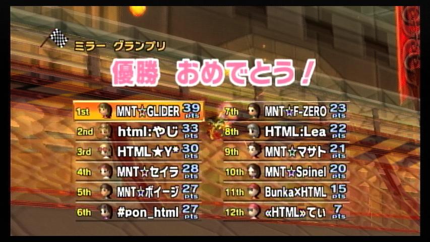 MNT vs HTML (4) 1GP
