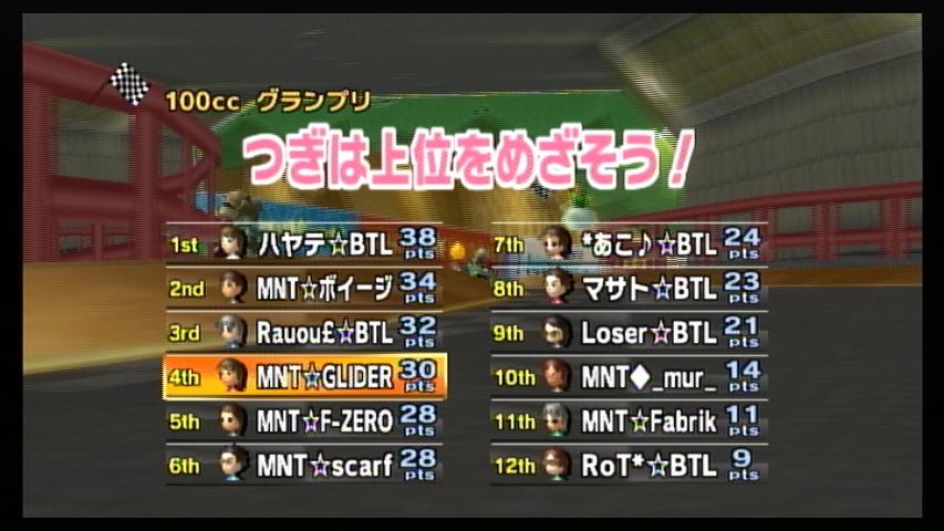 MNT vs BTL (5) 3GP