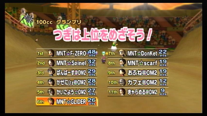 MNT vs OM2 2GP