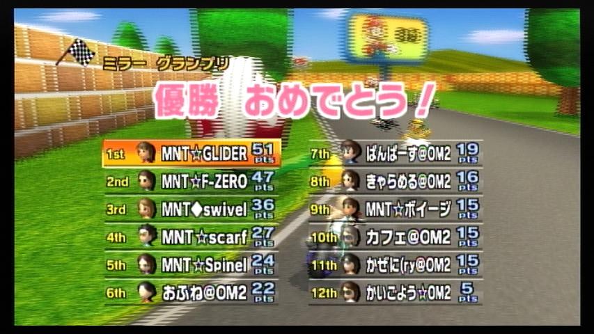 MNT vs OM2 1GP