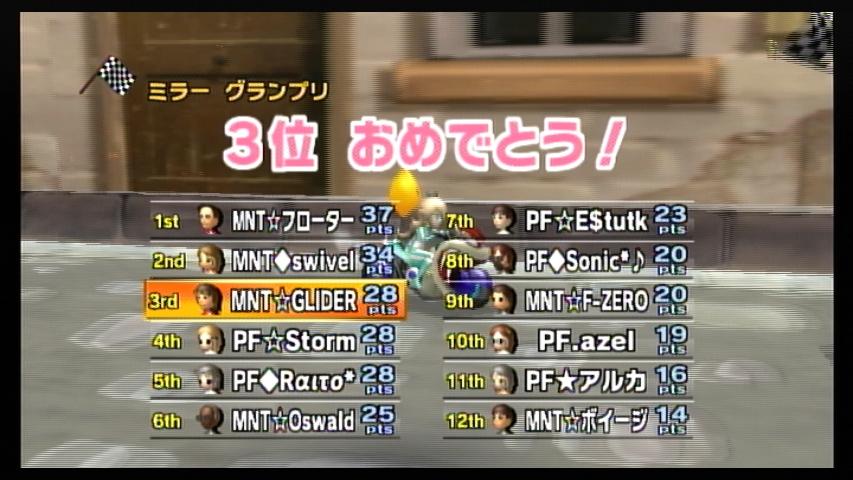 MNT vs PF 2GP