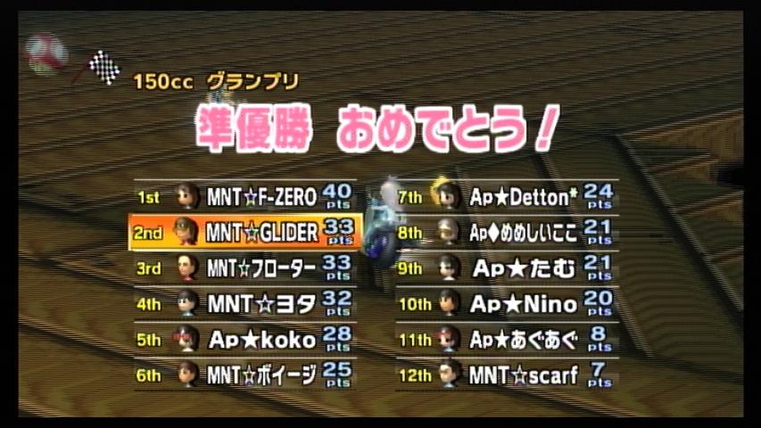 MNT vs Ap (2) 2GP