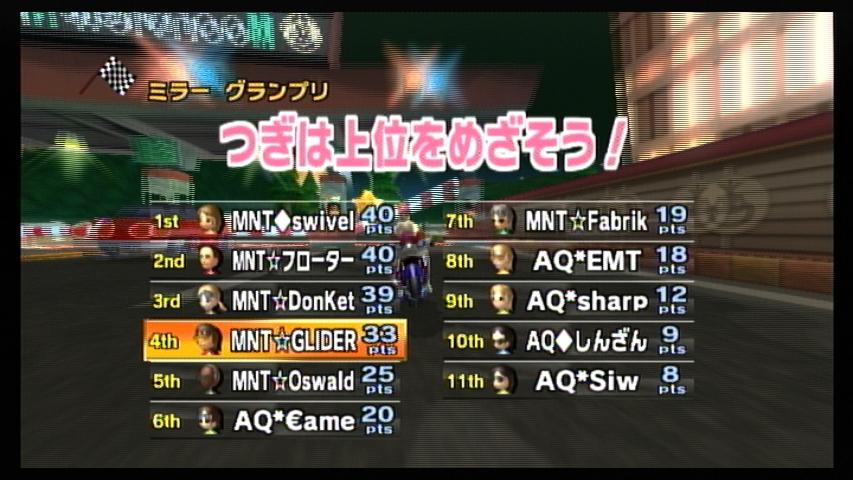 MNT vs AQ 1GP