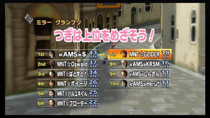 MNT vs AMS (2) 1GP