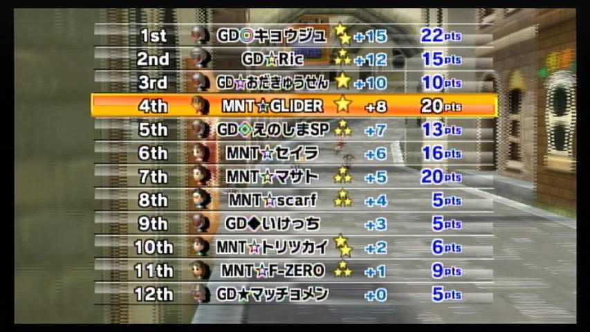 MNT vs GD 3GP
