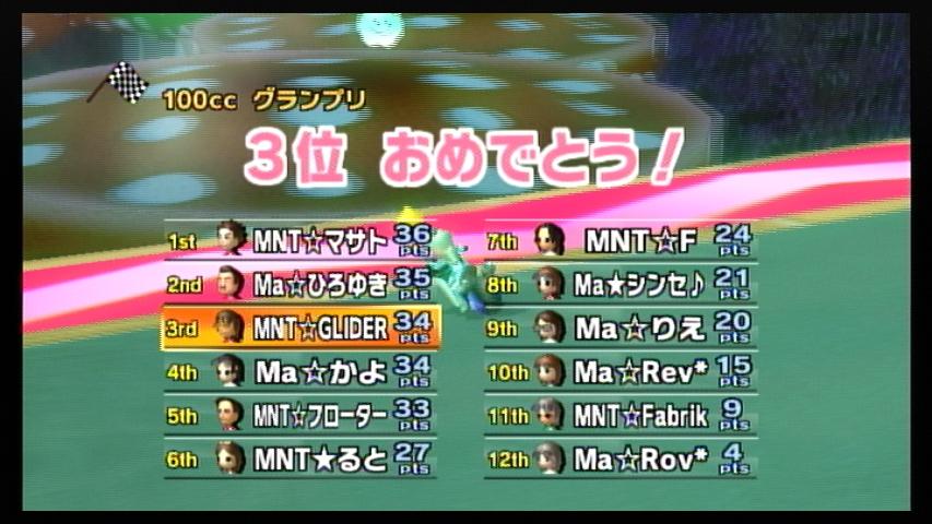 MNT vs Ma 3GP