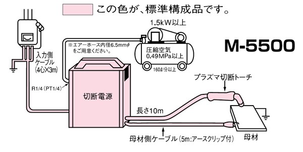m5500-3.jpg
