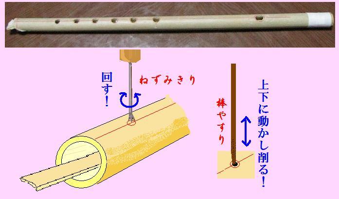IMG_0928篠笛作り
