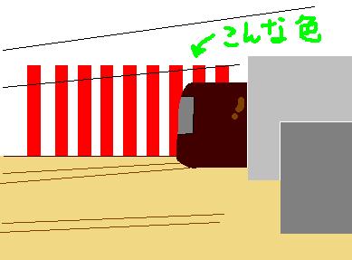 チョコ電車
