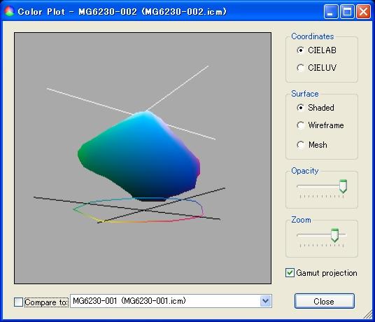 MG6230とELECOM詰め替えインクのプロファイル
