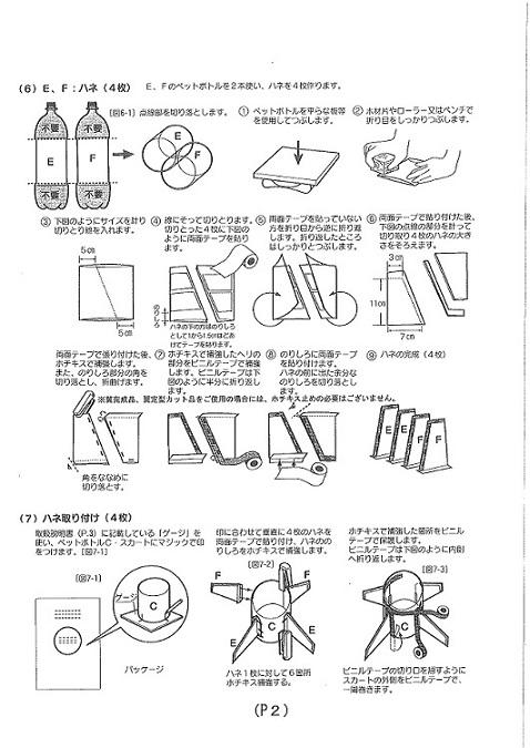 ペットロケット作り方②