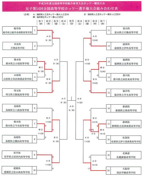 interhigh_tournament-women_2012.jpg