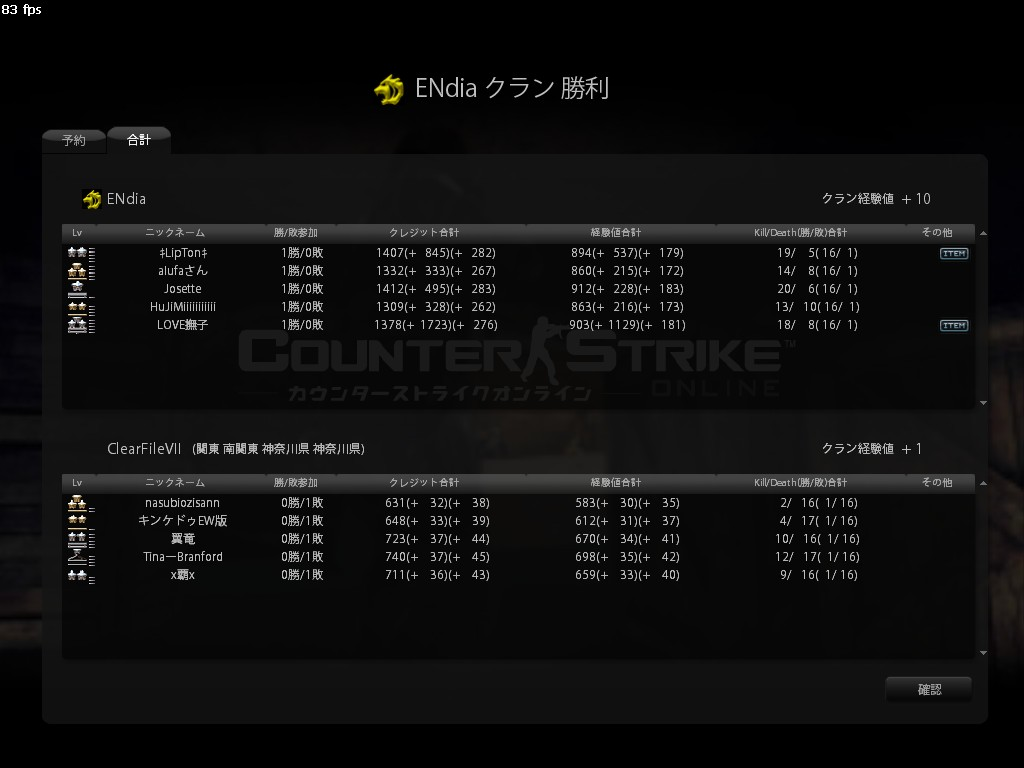 CWの結果 Win
