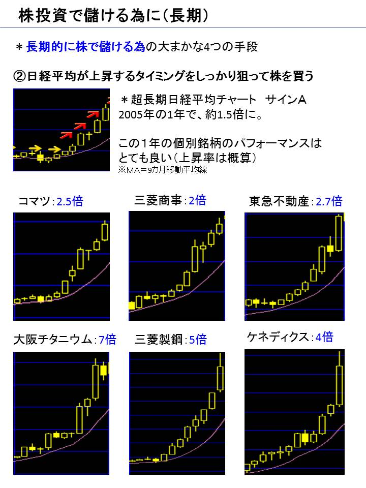 株の教科書