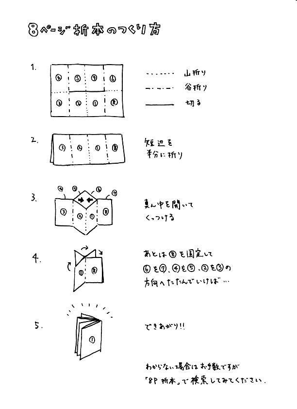 8P折本のつくり方