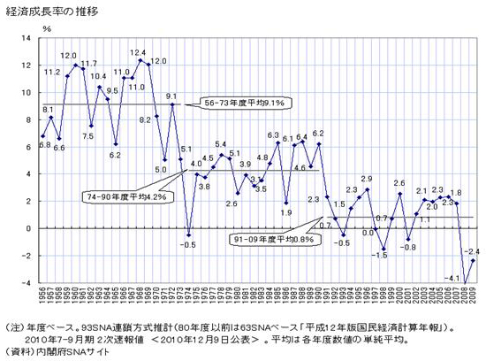 GDP_550.jpg