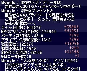 12.05.19秘密の情報