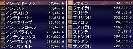 130328高Lvインデ
