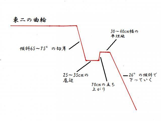 kitakumai63528.jpg