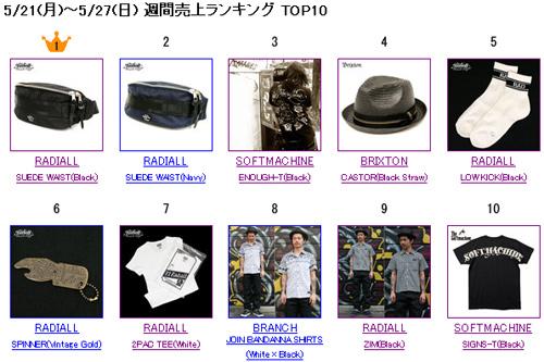 12_5_29_blog_1.jpg