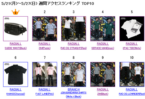12_5_29_blog_2.jpg
