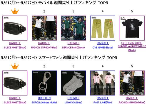 12_5_29_blog_3.jpg