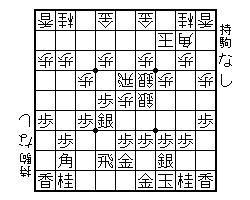 佐竹‐山内戦