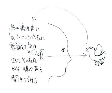 聴覚002