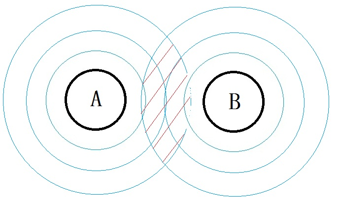 万有引力原理1