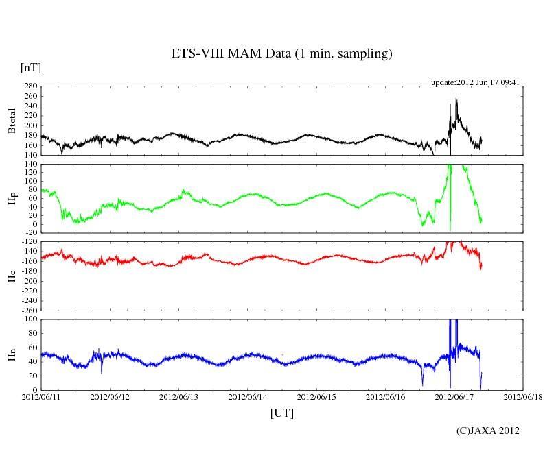 ETS8 20120617