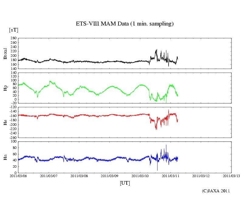 ETS8 20110311