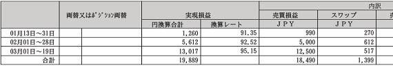 トラリピ損益20130113-0319