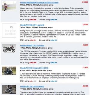 イギリスバイク価格2014
